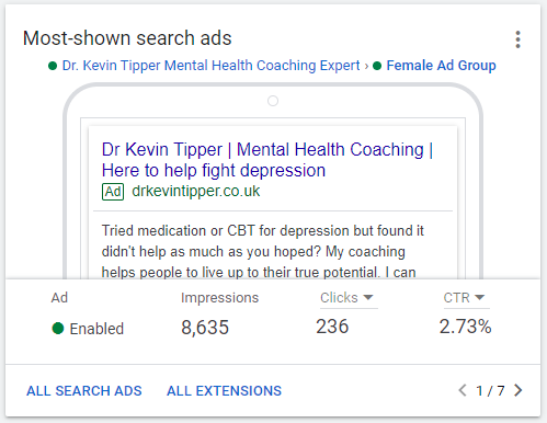 Dr Kevin Tipper Pay Per Click Management Most Shown Ad 22nd March 2021